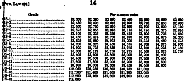 snippet of original General Schedule pay table